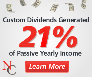 Create Income With Option Spreads